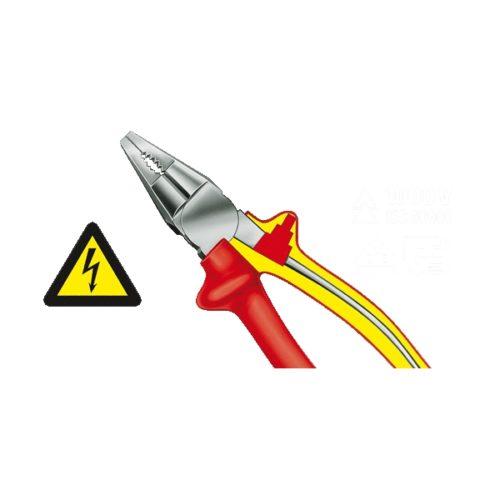 Sicherheitswerkzeuge